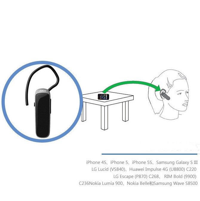 Wireless Bluetooth 4.0 Stereo Earphone With Mic Control For Mobile Phone