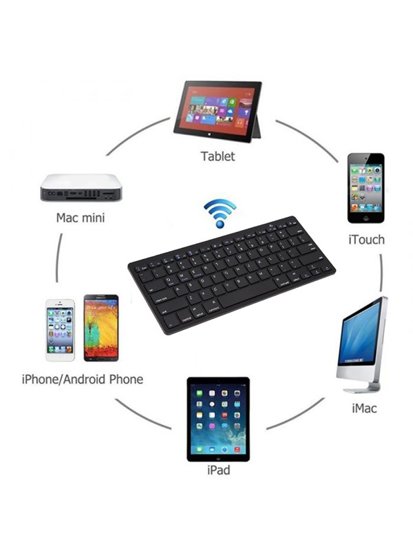 Ultra-slim Wireless Bluetooth 3.0 Keyboard For Apple/Andorids/Windows System